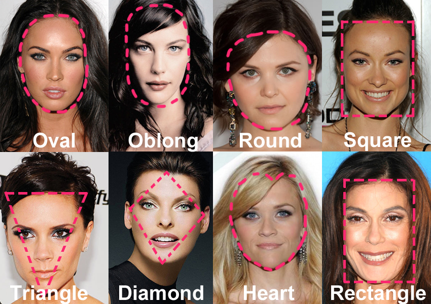 Strange Put Your Best Face Forward Face Shape Guide Tellwut Com Natural Hairstyles Runnerswayorg
