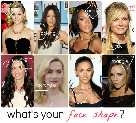 how to tell what shaped face you have