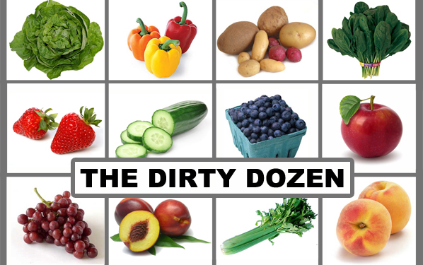 the dirty dozen foods the dozen and clean 15 produce tellwut 31322