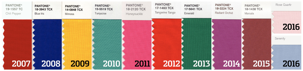 for 2017 pop culture predictions 1 pantone color of the year 2018