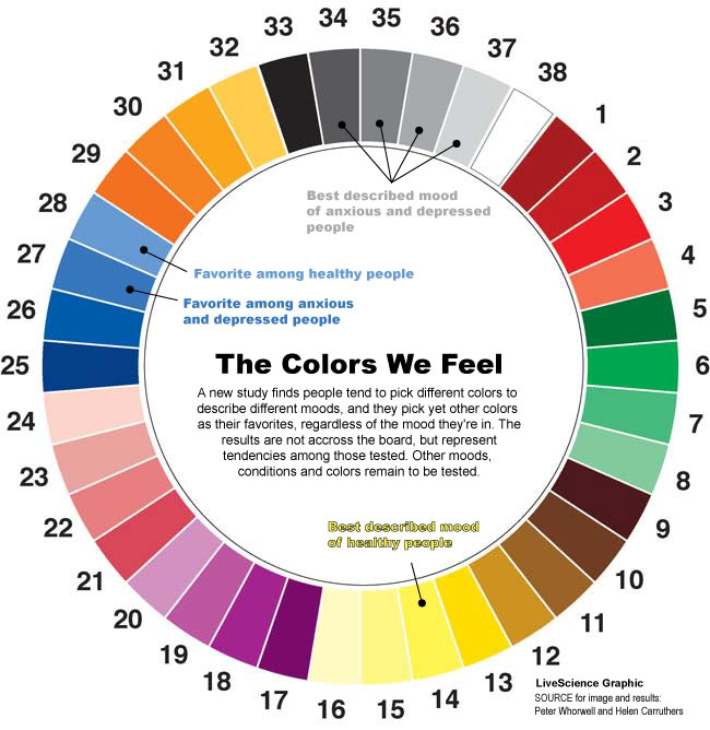 Theory Suggests Colors Can Influence Us Psychologically