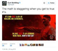 ESPN has suspended Curt Schilling after the network analyst and former pitcher tweeted, and subsequently deleted, a picture that compared Muslims to Nazis.</span></p><p> Do you think ESPN did the right thing by suspending Schilling?