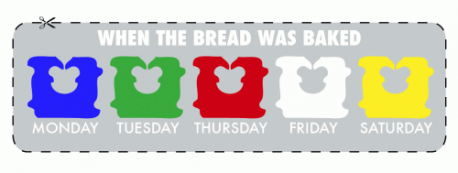 Were you aware that the color of the tab holding the bread bag closed determines when the bread was made?