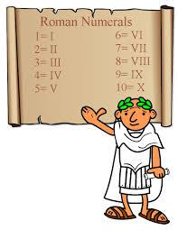 Can you read Roman Numerals?