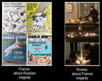 Do You support Charlie Hebdo's work?
