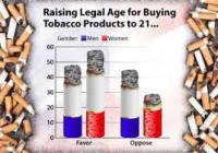 If you are a former consumer of tobacco, meaning you do not use tobacco now, at what age did you start?