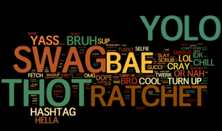 According to one source, here are the top most popular and widely used slang words. Check off the ones that you have heard of: