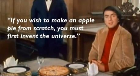 Carl has his own recipe for Apple Pie (See Pic #1). If you bake your own apple pie, will you give Carl's recipe a whirl?
