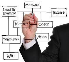Perhaps I am wrong though, if you've experienced mentorship did you find it worthwhile?