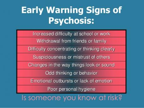 Did you know that the best chance for recovery from psychosis is getting treatment as soon as possible and there are often early warning signs that people tend to miss? (A few are listed in the image)