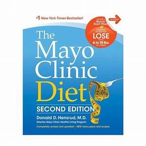 Have you ever resorted to any of the following commercial weight loss programs to help you with your