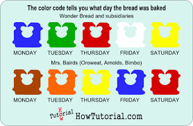 are you going to try to remember this next time you buy bread - Bread Ties Color